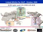linked goles for glif october 200543