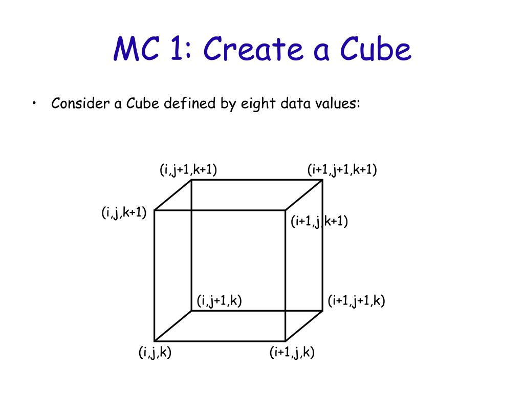 MC 1: Create a Cube