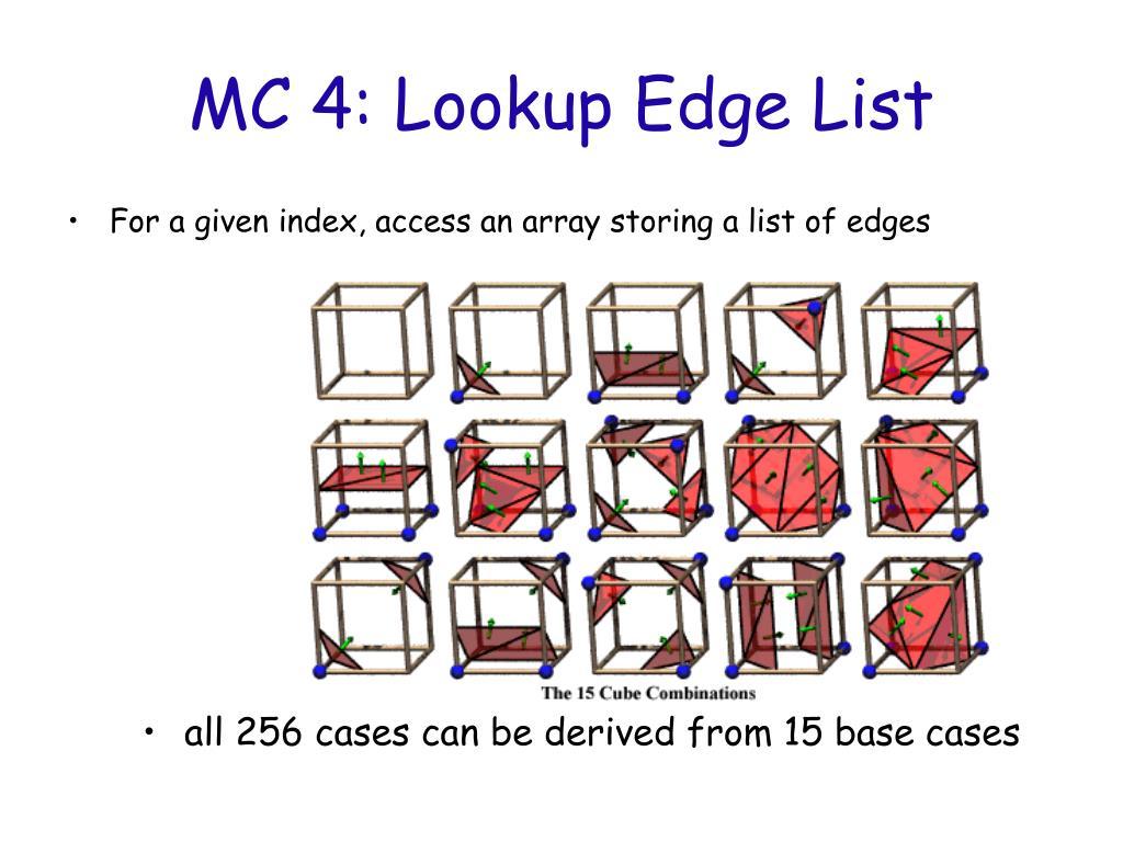 MC 4: Lookup Edge List