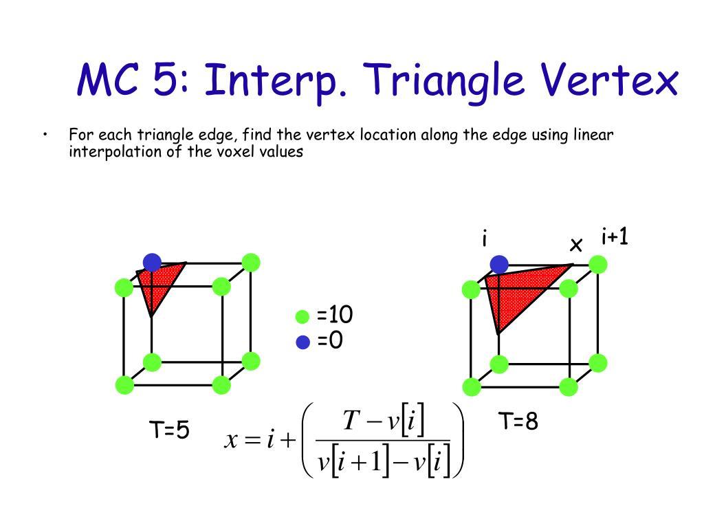 MC 5: Interp. Triangle Vertex