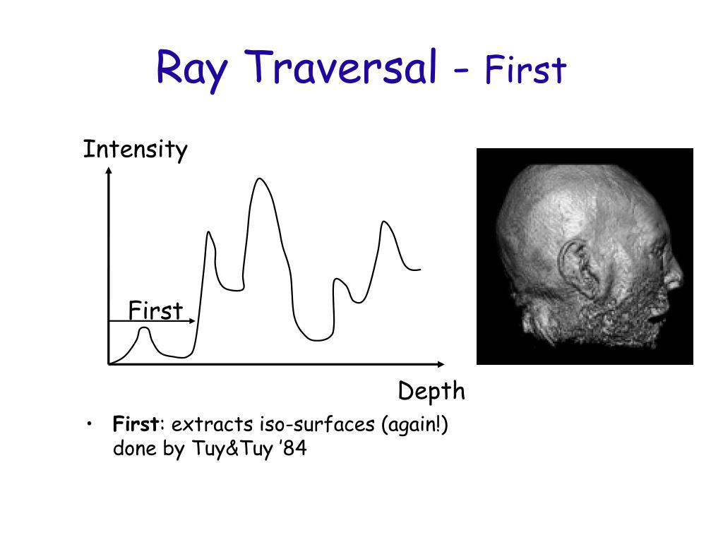 Ray Traversal -