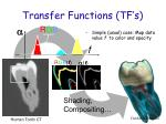 transfer functions tf s