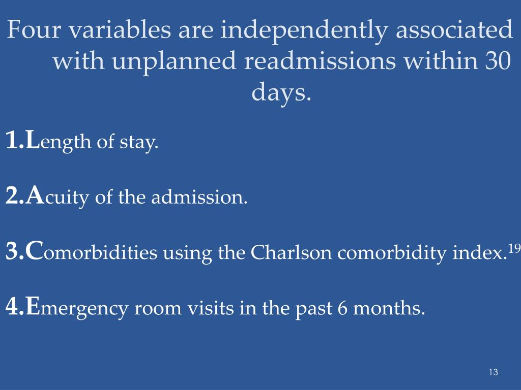 Four variables are independently associated with unplanned readmissions within 30 days.