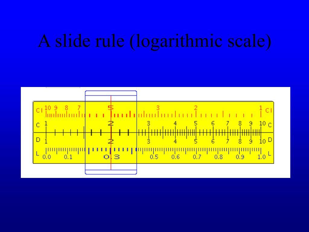 A slide rule (logarithmic scale)
