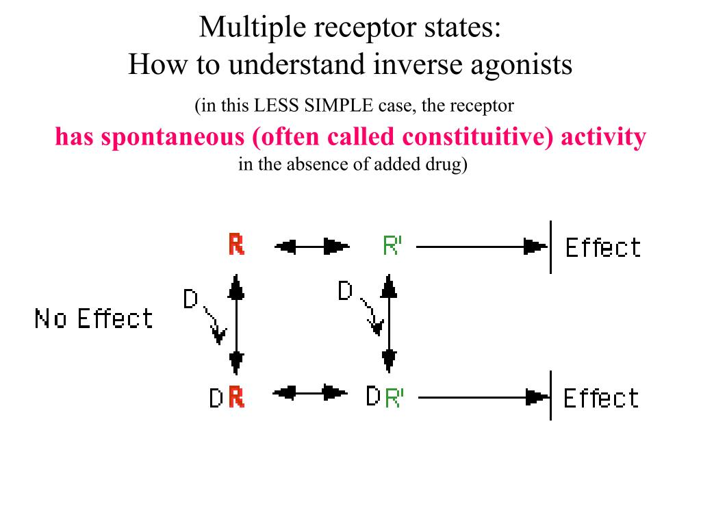 Multiple receptor states:
