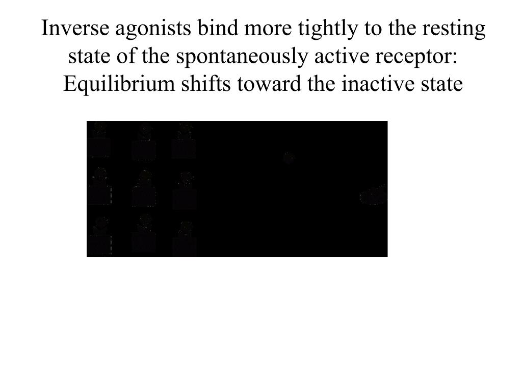 Inverse agonists bind more tightly to the resting state of the spontaneously active receptor: Equilibrium shifts toward the inactive state