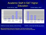 academic staff in s t higher education