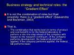 business strategy and technical roles the gradient effect
