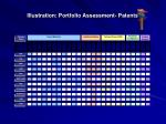 illustration portfolio assessment patents