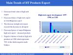 m ain trends of ht products export