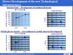 slower development of the new technological infrastructures