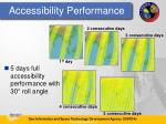 accessibility performance