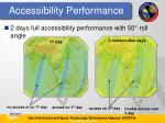accessibility performance13