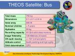 theos satellite bus