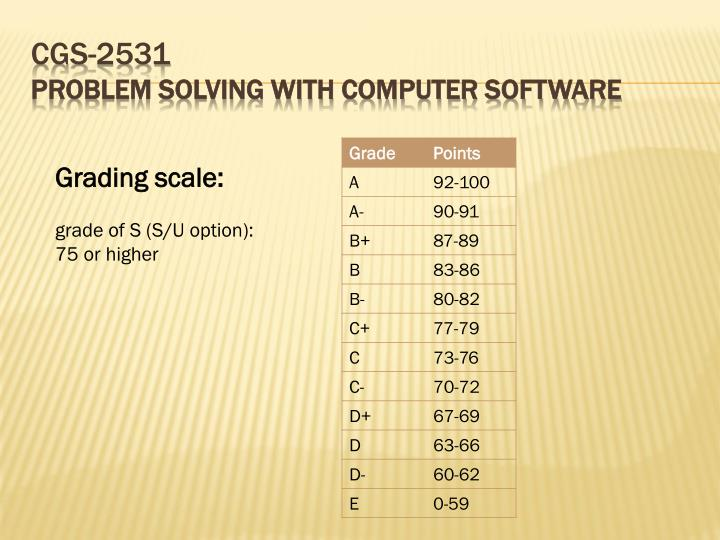 cgs 2531 problem solving using computer software