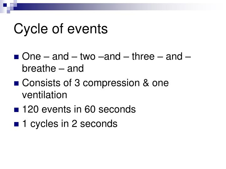 Cycle of events