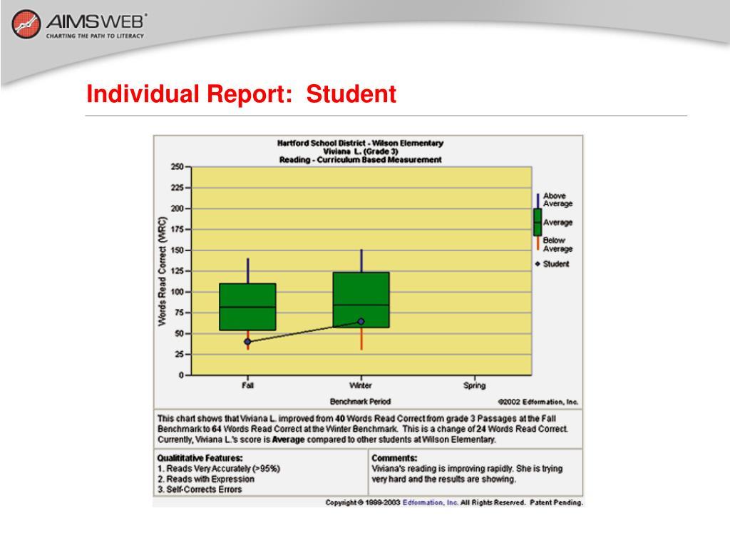 Individual Report:  Student