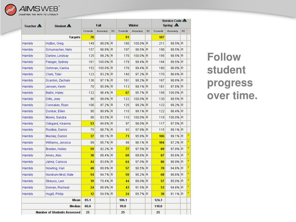 Follow student progress over time.