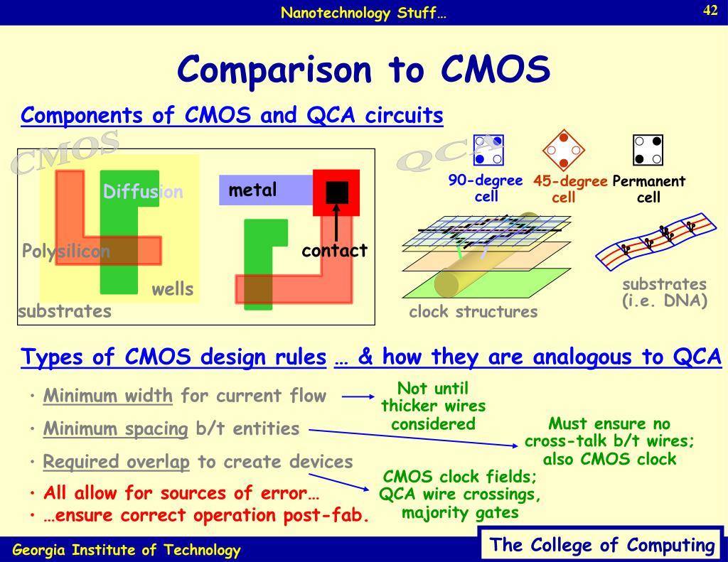 cmos and nanotechnology