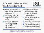 academic achievement predictors ranked