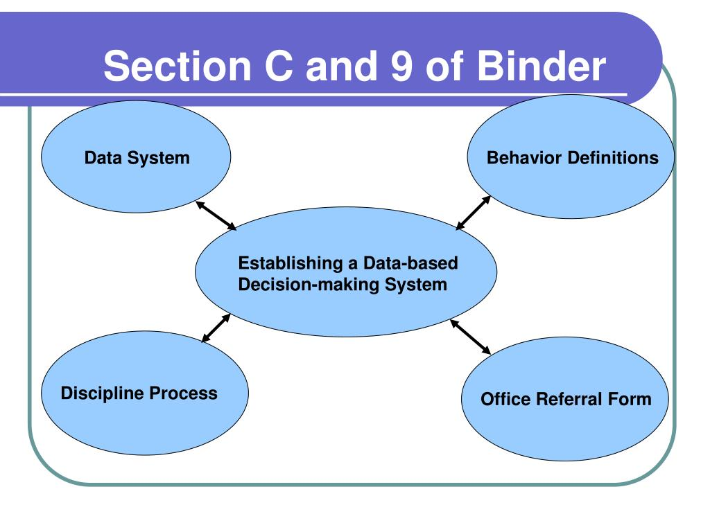 Section C and 9 of Binder