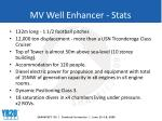mv well enhancer stats