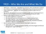 yr20 who we are and what we do