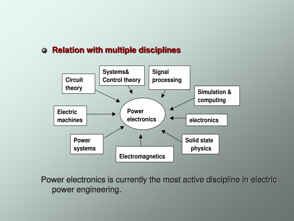 Relation with multiple disciplines