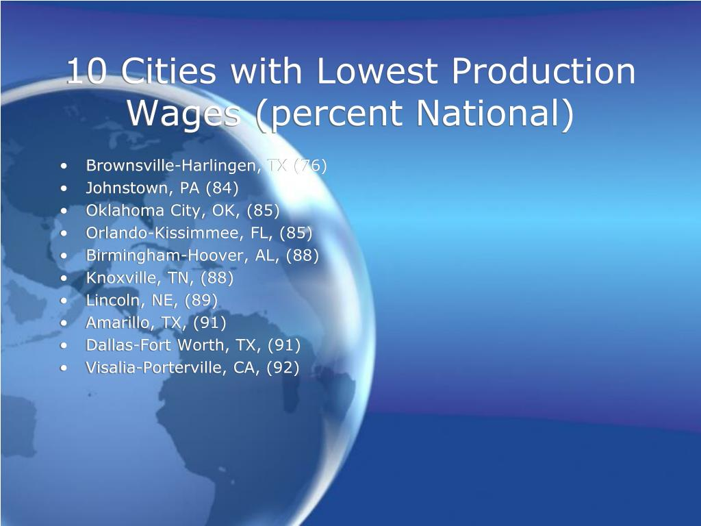 10 Cities with Lowest Production Wages (percent National)