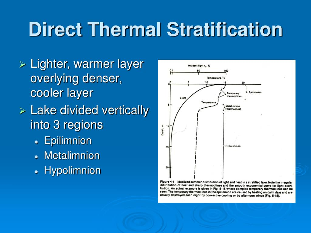 Direct Thermal Stratification