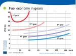 fuel economy in gears