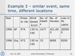 example 3 similar event same time different locations