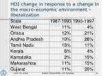 hdi change in response to a change in the macro economic environment liberalization