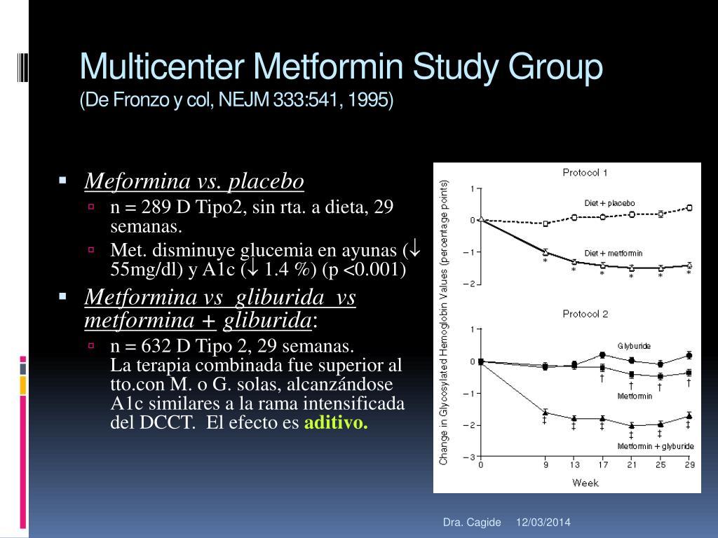 Multicenter Metformin Study Group