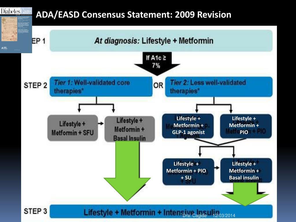 ADA/EASD Consensus Statement: 2009 Revision