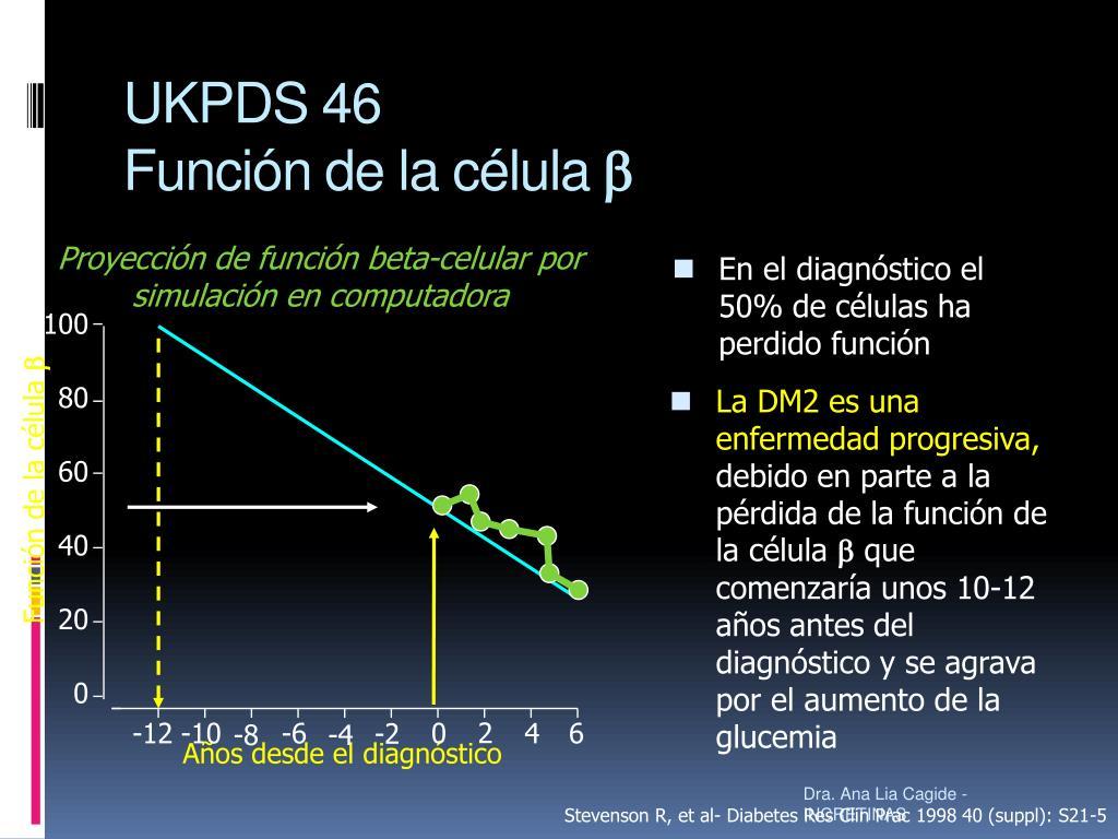En el diagnóstico el 50% de células ha perdido función