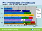price comparison w surcharges sending a 5 lb package to alice springs australia