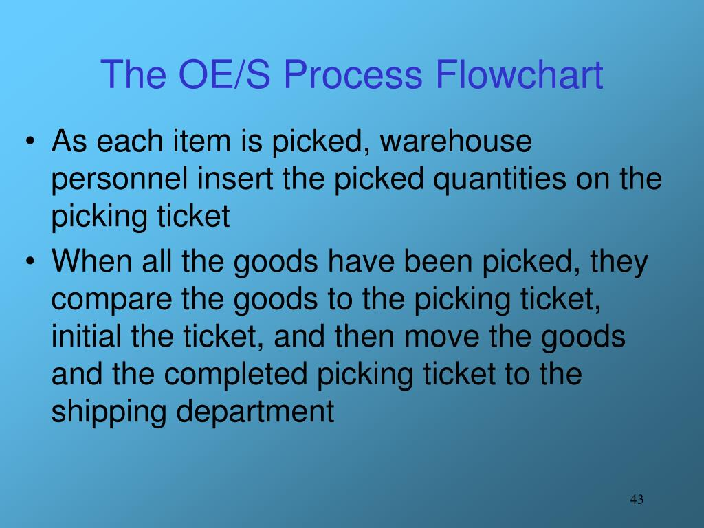 The OE/S Process Flowchart