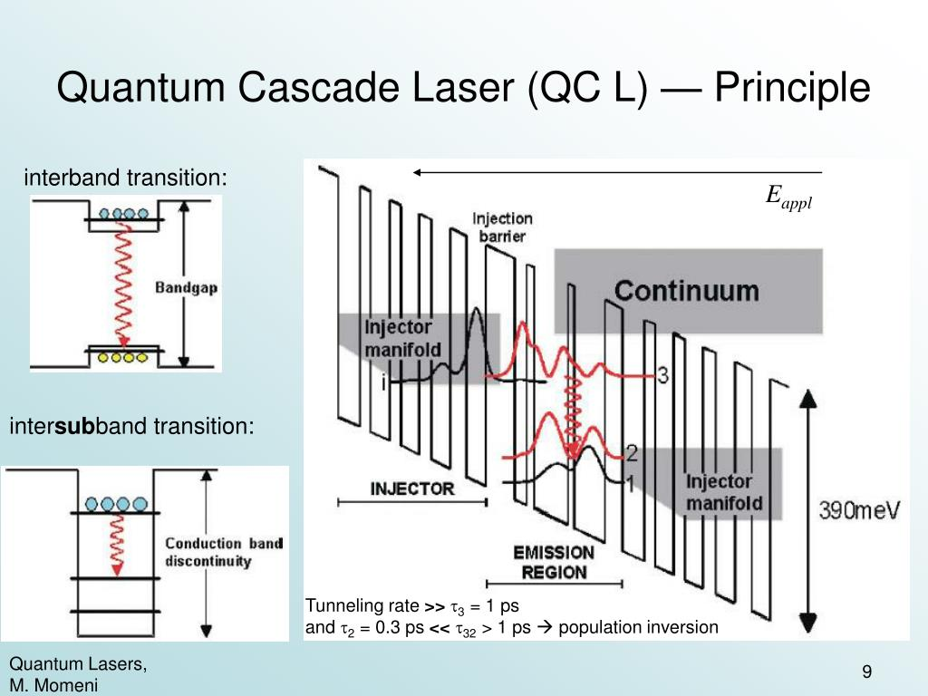 Ppt Quantum Lasers Powerpoint Presentation Id 417394
