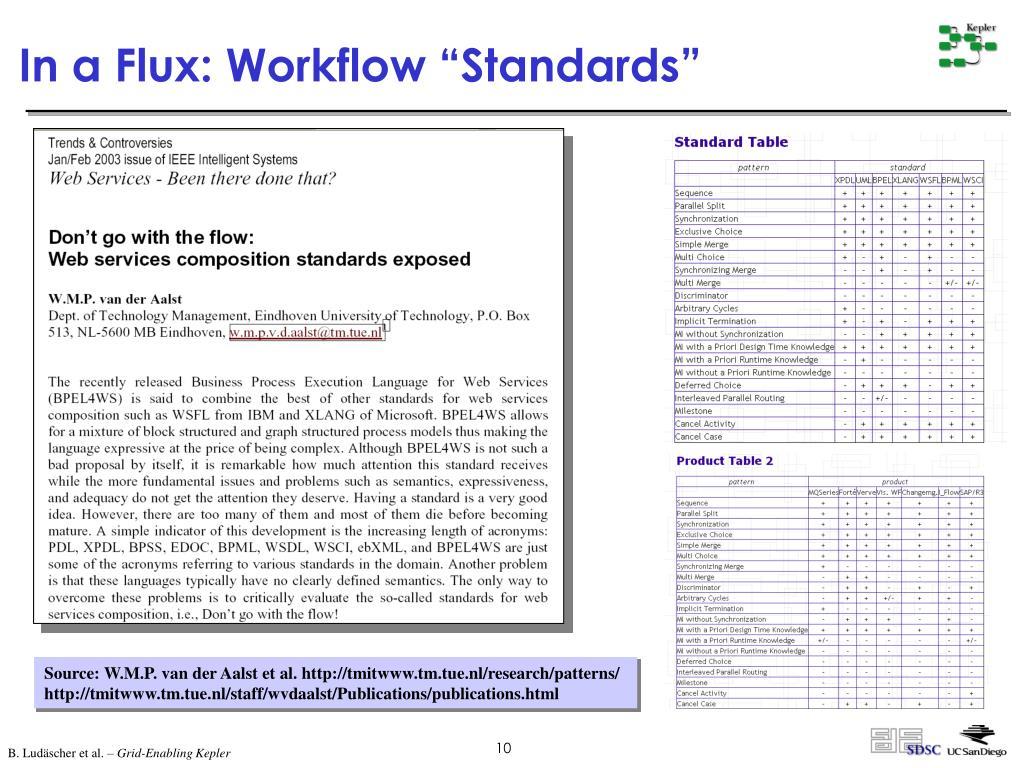 "In a Flux: Workflow ""Standards"""