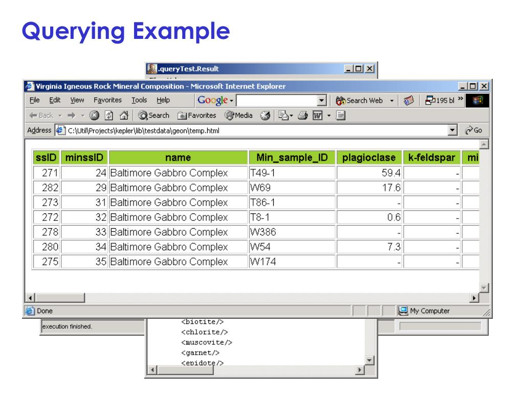 Querying Example