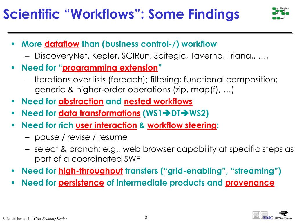 """Scientific """"Workflows"""": Some Findings"""