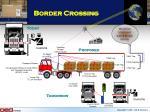 border crossing18