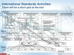 international standards activities there will be a short quiz at the end