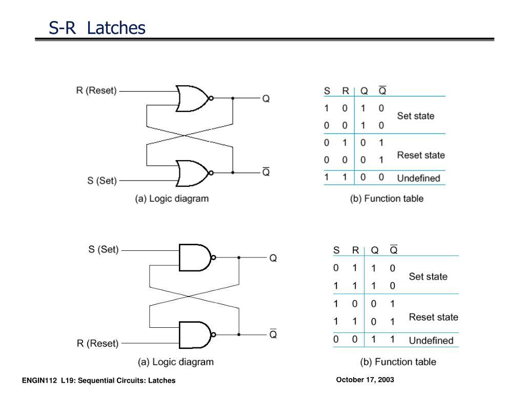 S-R  Latches
