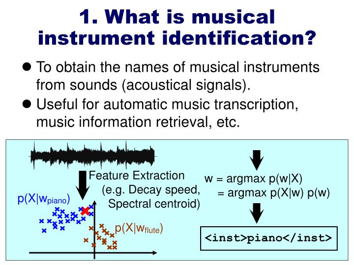 1 what is musical instrument identification