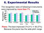 6 experimental results19