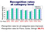 recognition rates at category level