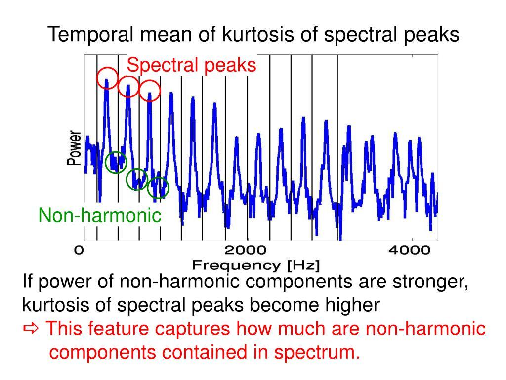 Temporal mean of kurtosis of spectral peaks