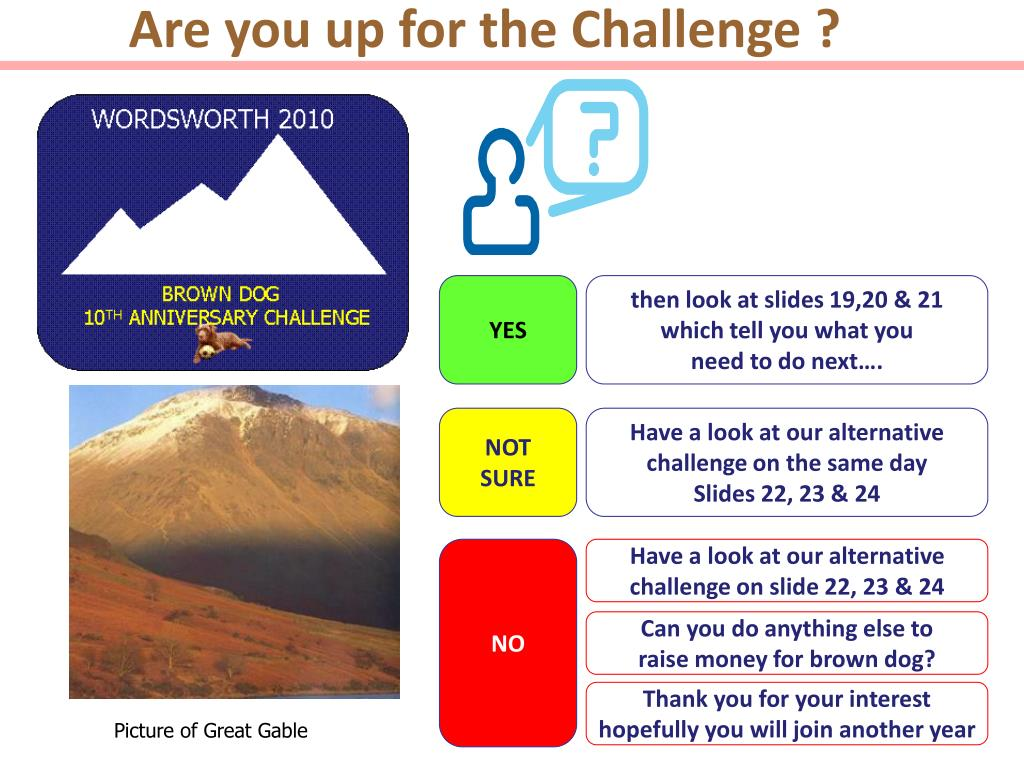 Are you up for the Challenge ?